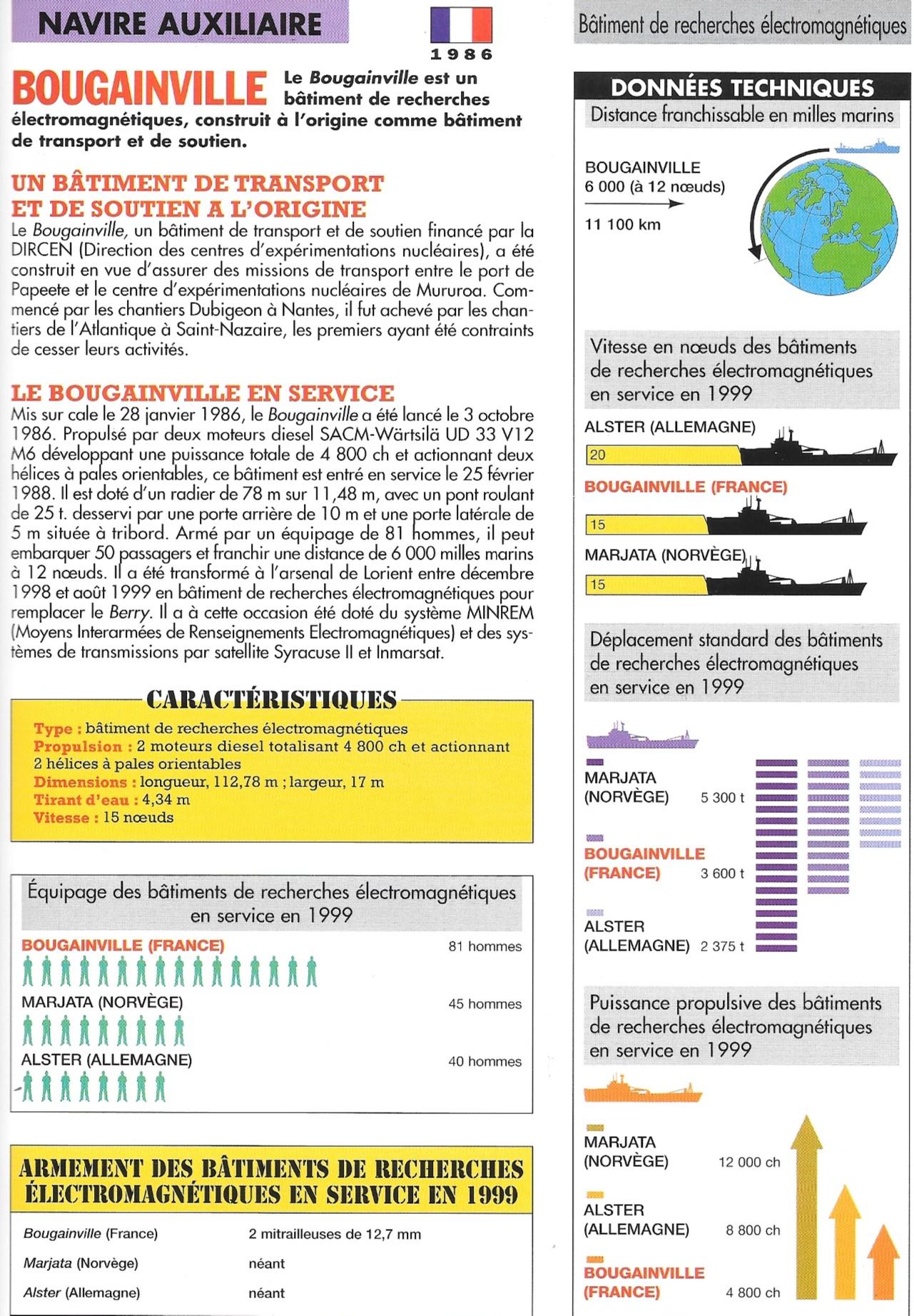 Bougainville - Présentation Bou110
