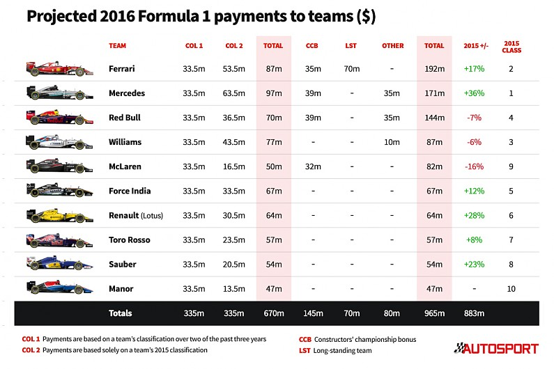 Formula 1 World Championship #F1 - Page 5 61529a11