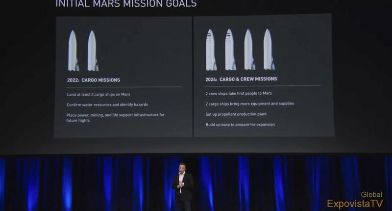 Composition de la 1ère mission humaine sur Mars Vlcsna11