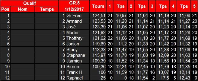 [GR5 Sideways] Classements 2017   Gr5_1112