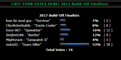 Your 2017 ATLTF Build-Off Winners! Voting10