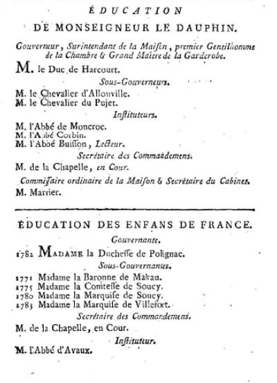 Maison du dauphin Louis-Joseph, 1786-1789  ?  - Page 2 17891010