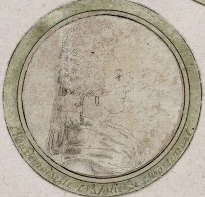 Maison du dauphin Louis-Joseph, 1786-1789  ?  - Page 2 Captu169
