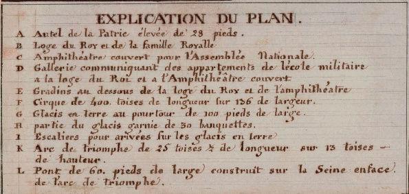 fédération - La Fête de la Fédération (14 juillet 1790)  Captu406