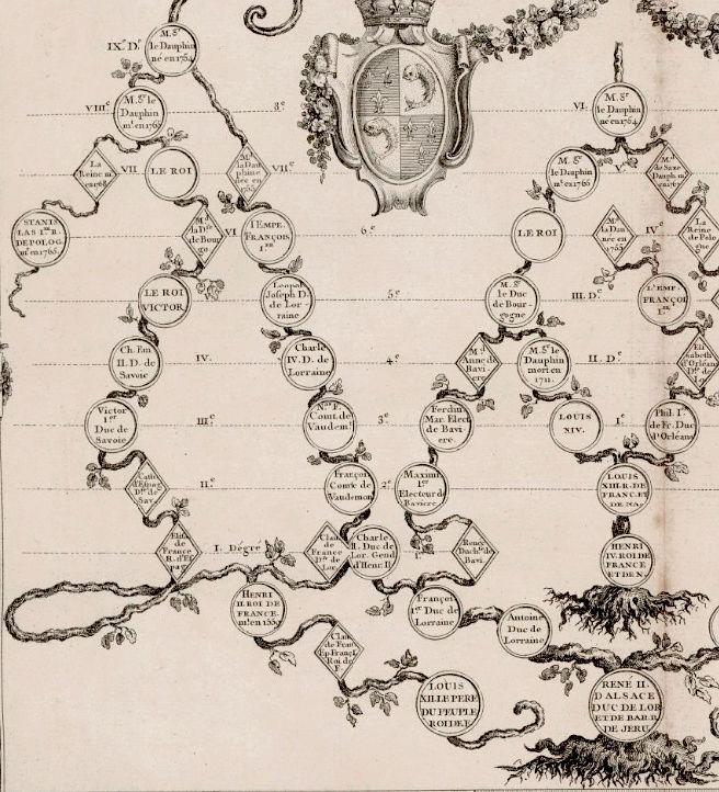 Généalogie, Héraldique, Armoiries, et Blasons de Marie-Antoinette Captu416