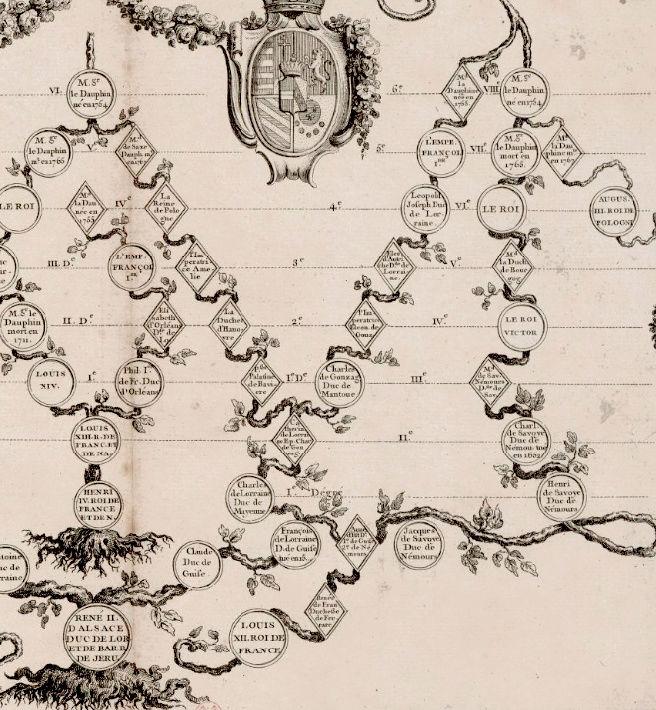 Généalogie, Héraldique, Armoiries, et Blasons de Marie-Antoinette Captu417