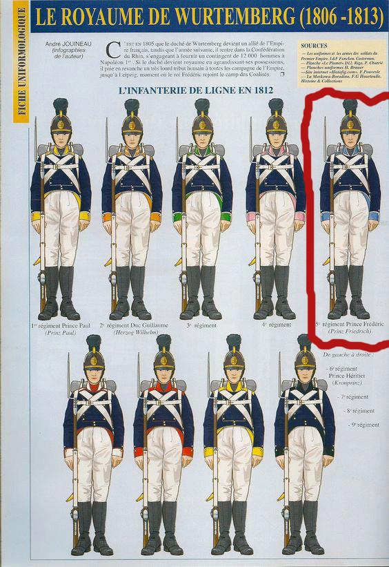 Infanterie de la ligne Duché de Wurtemberg 1806-1813 MM54mm 5303e611