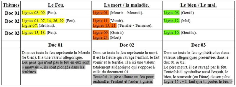 [Parental advisor - Interdit aux -18 ans] Présentation musicale - Page 5 0411