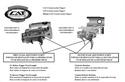 1ère expérience de l'AC avec GAMO - Page 2 Dytent11
