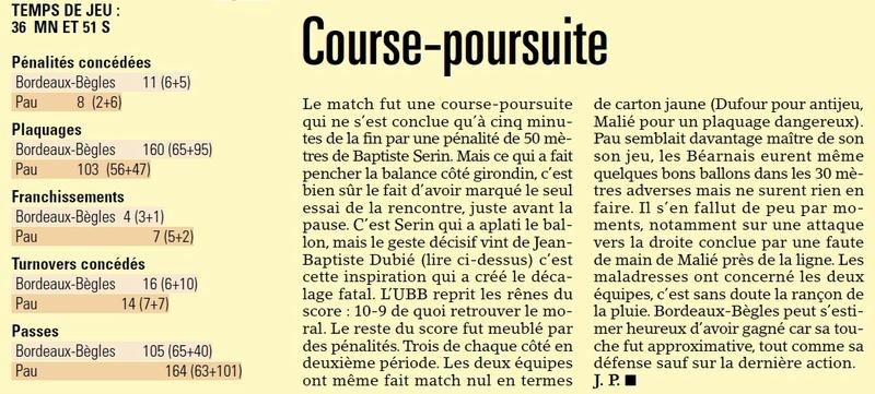Top14 - 23ème journée : UBB / Pau  - Page 5 Sans_147