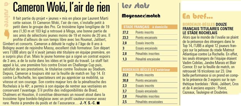 Top14 - 14ème journée : Stade Français - UBB - Page 2 Sans_t76