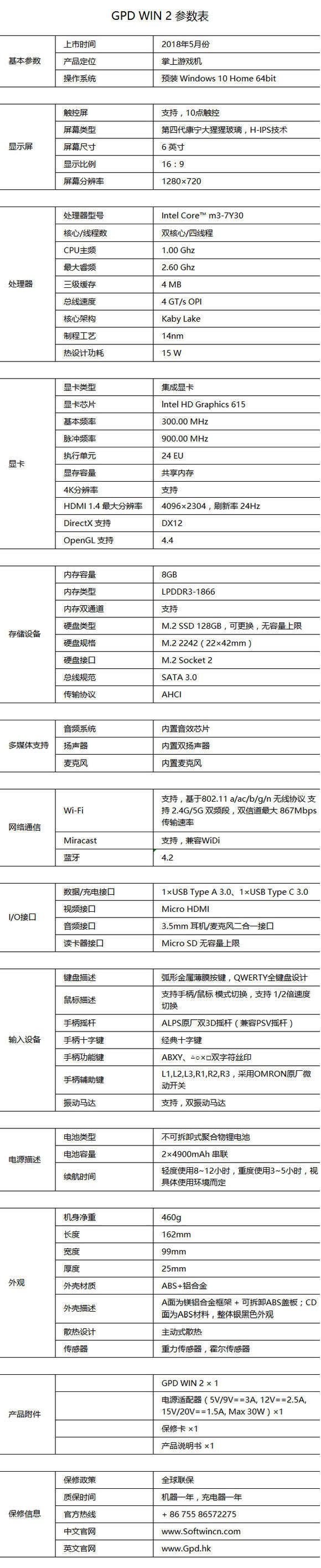 GPD WIN 2  - Page 5 19e17d10