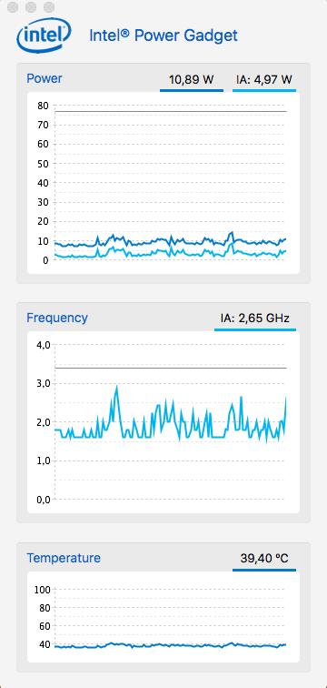 Problème d'affichage vitesse CPU avec Intel Power Gadget Captur11
