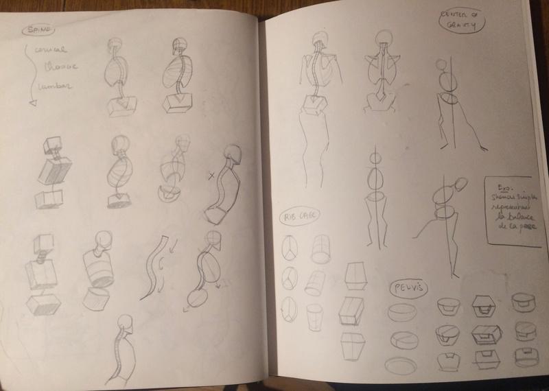 Etudes et croquis de Sofi - Page 13 Fullsi22