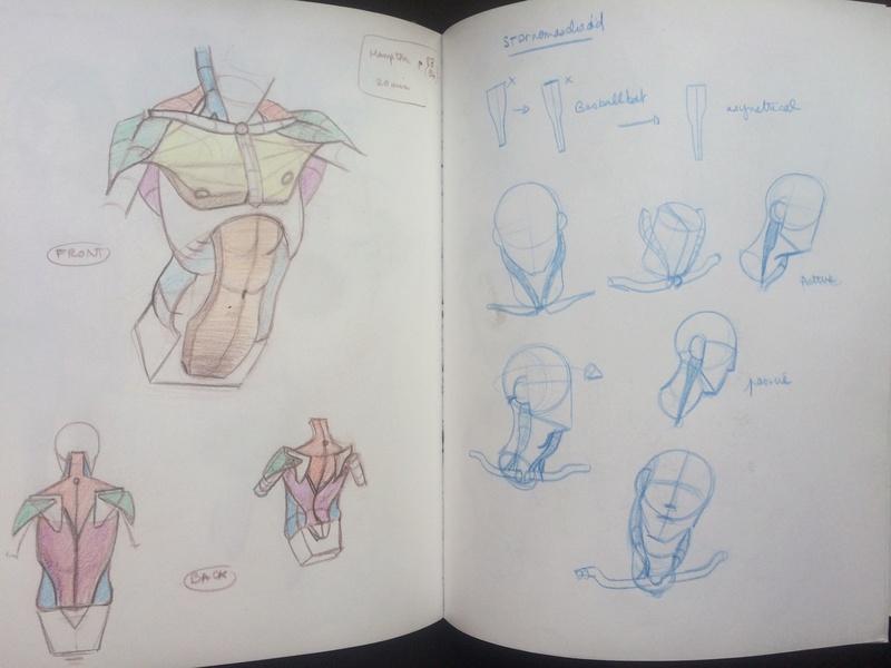 Etudes et croquis de Sofi - Page 19 Img_6419