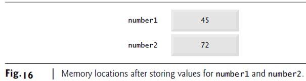 مدخل البرمجة بلغة السى شارب وتطبيقات الكونسول Console Applications   1210