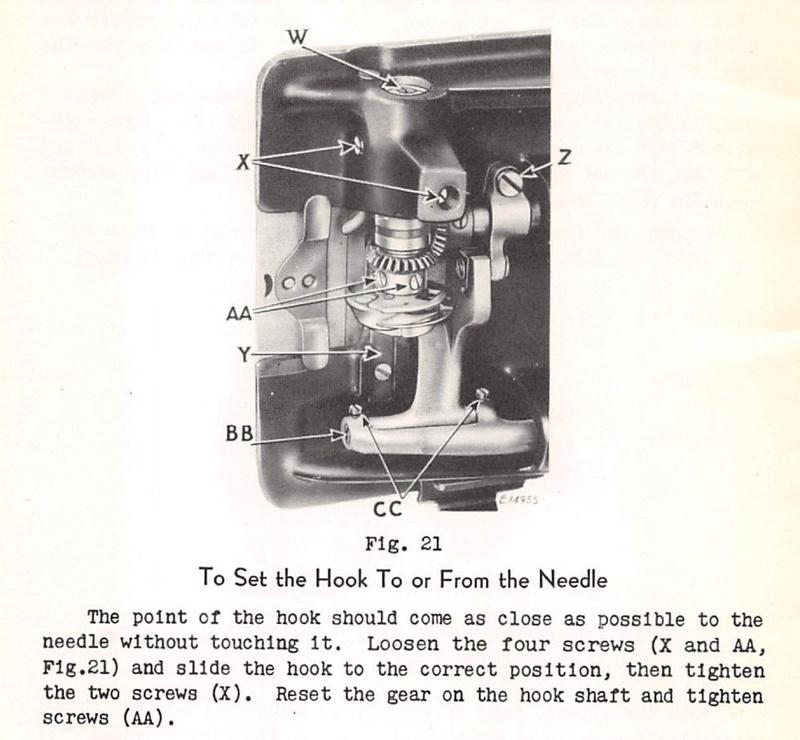 3/ Réglage de l'affleurement du crochet et de l'aiguille (Hook Needle Clearance) : C026f410