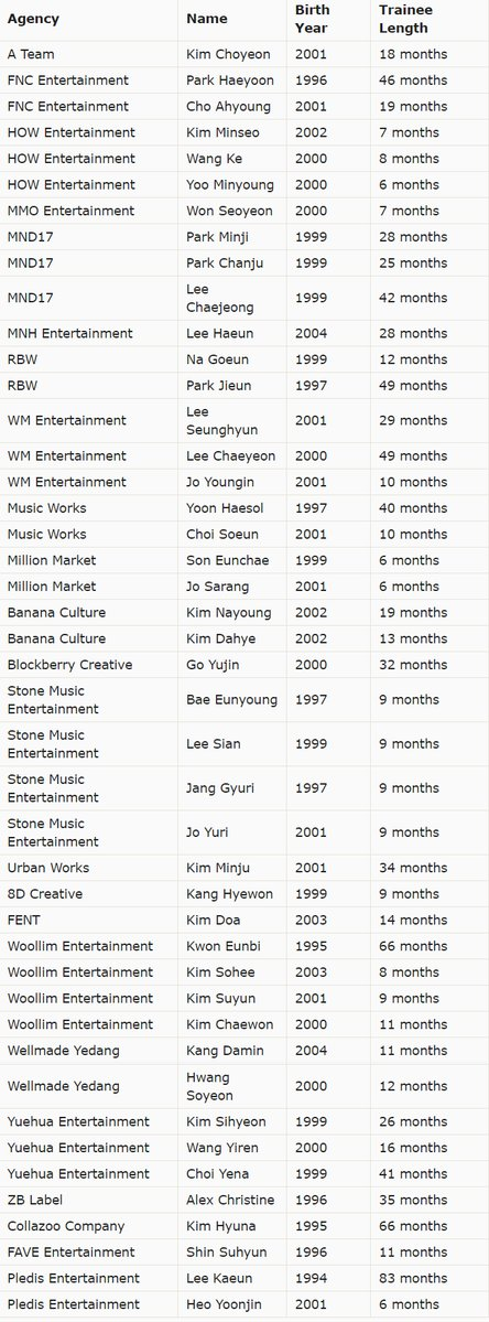 [DISCUSSION] Official Produce 48 Thread 44_kor10