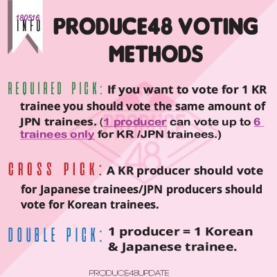 [DISCUSSION] Official Produce 48 Thread Vote110