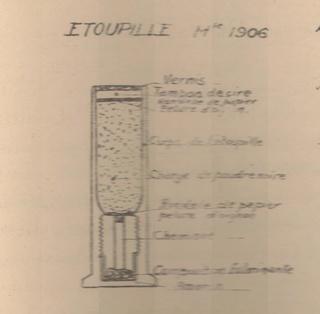 Canons Marine France années 1920-1930 Etoupi11