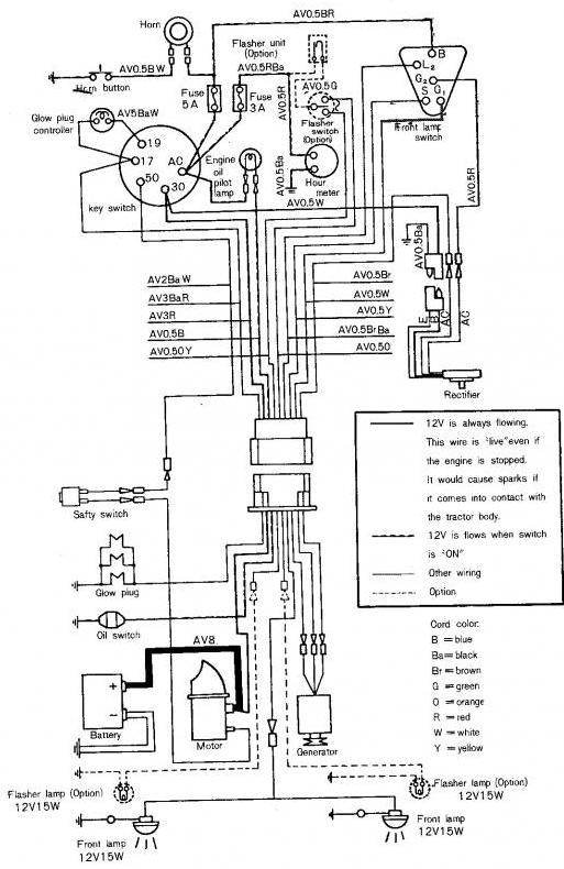 schema electrique kubota b7000 rh vieilles soupapes grafbb com Kubota Alternator Wiring Diagram Kubota RTV 900 Wiring Diagram