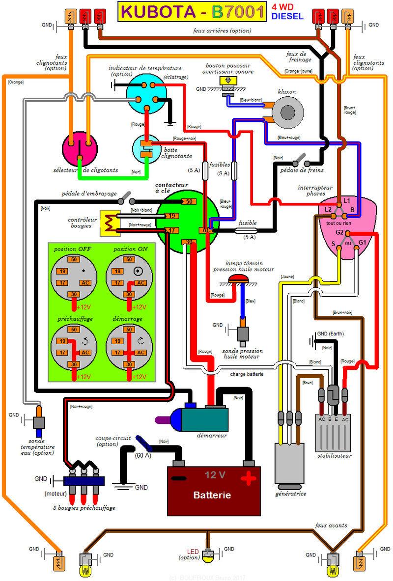 [SODI_2457]   46E94B2 B7000 Kubota Tractor Wiring Diagram | Wiring Resources | Kubota Tractor Wiring Diagram |  | Wiring Resources
