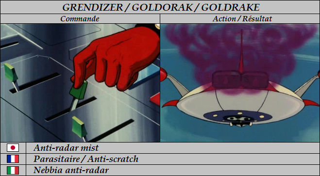Goldorak : Commandes et Armement. Anti-s10