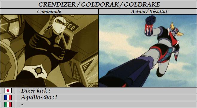 Goldorak : Commandes et Armement. Aquili10