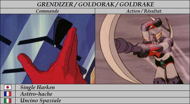 Goldorak : Commandes et Armement. Astyro11