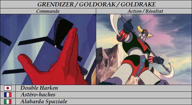 Goldorak : Commandes et Armement. Astyro12