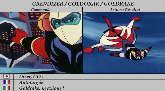 Goldorak : Commandes et Armement. Autola10