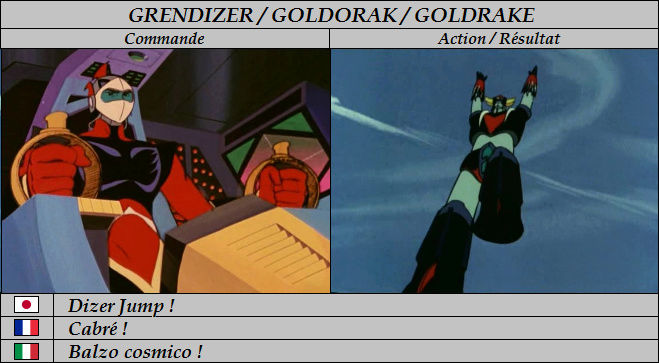 Goldorak : Commandes et Armement. Cabry_10