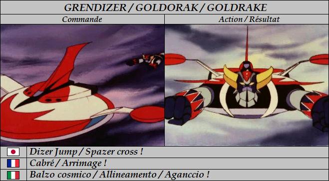 Goldorak : Commandes et Armement. Cabry_11