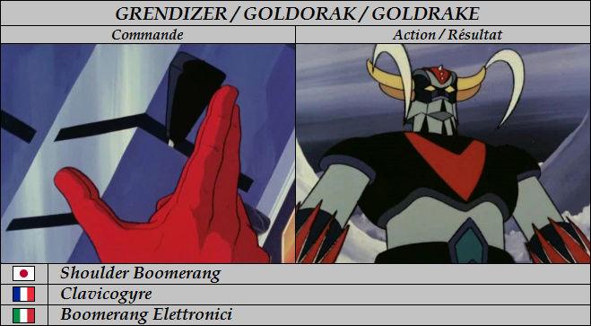 Goldorak : Commandes et Armement. Clavic10