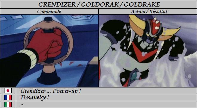 Goldorak : Commandes et Armement. Dysane10