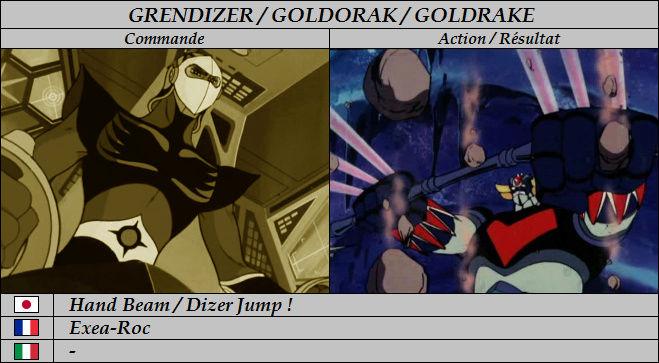 Goldorak : Commandes et Armement. Exea-r10