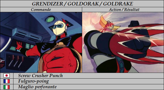 Goldorak : Commandes et Armement. Fulgur10