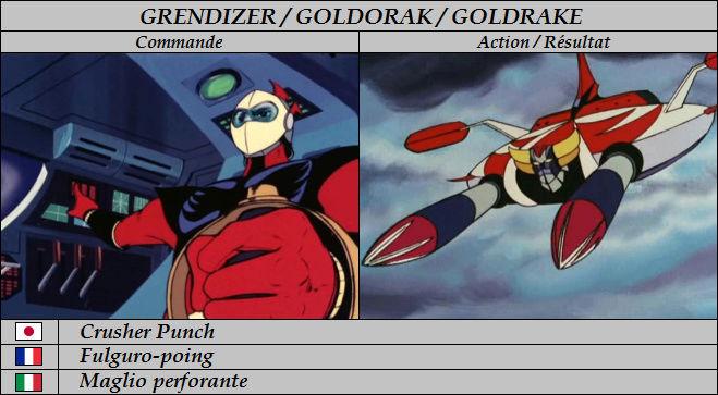 Goldorak : Commandes et Armement. Fulgur11