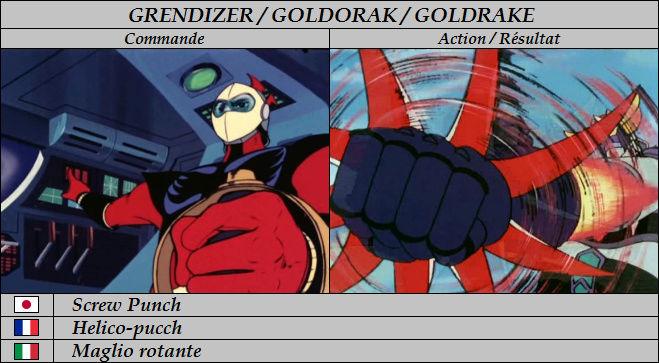 Goldorak : Commandes et Armement. Helico10