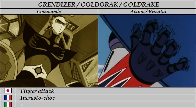 Goldorak : Commandes et Armement. Incrus10