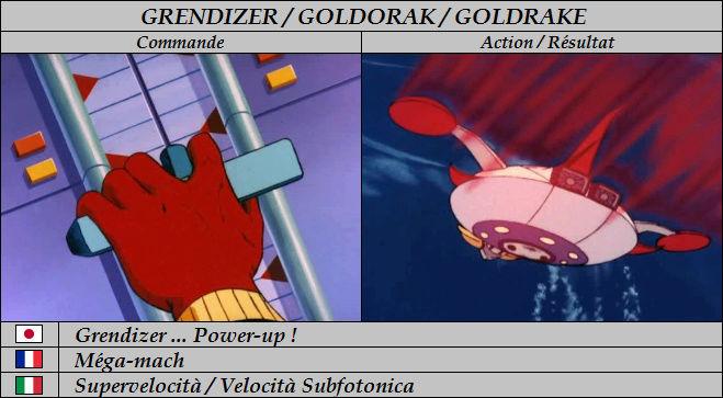 Goldorak : Commandes et Armement. Mega-m10