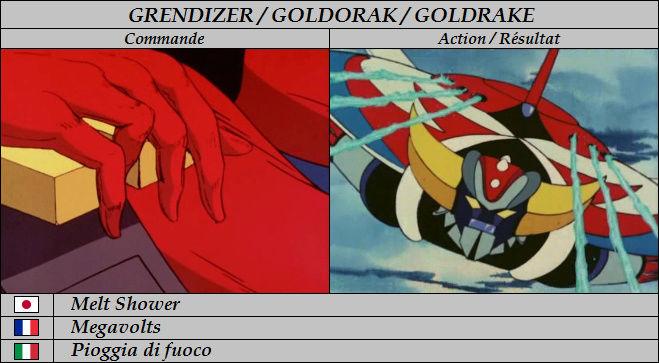 Goldorak : Commandes et Armement. Megavo10