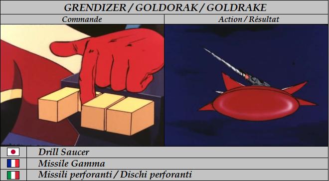 Goldorak : Commandes et Armement. Missil10
