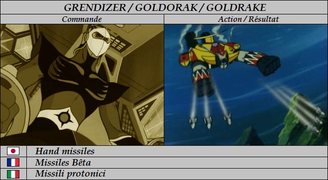 Goldorak : Commandes et Armement. Missil11