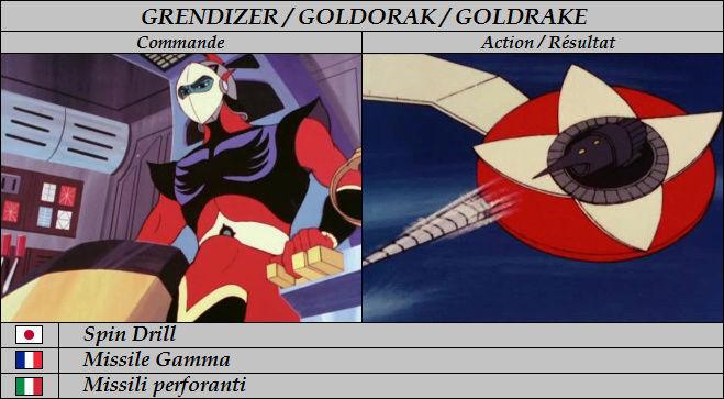 Goldorak : Commandes et Armement. Missil14