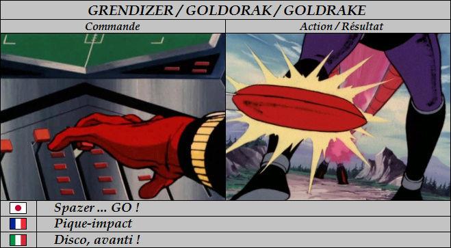 Goldorak : Commandes et Armement. Piquy-10