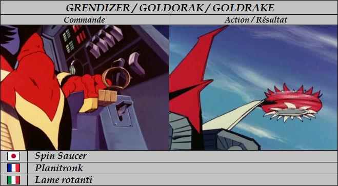 Goldorak : Commandes et Armement. Planit10