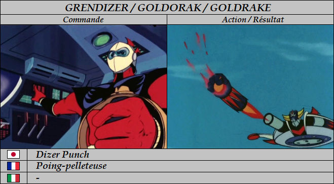 Goldorak : Commandes et Armement. Poing-10