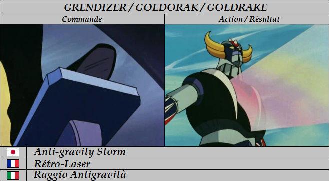 Goldorak : Commandes et Armement. Retro-10