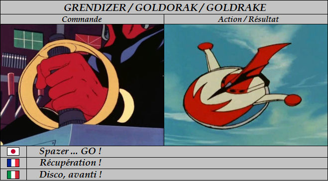 Goldorak : Commandes et Armement. Rycupy10